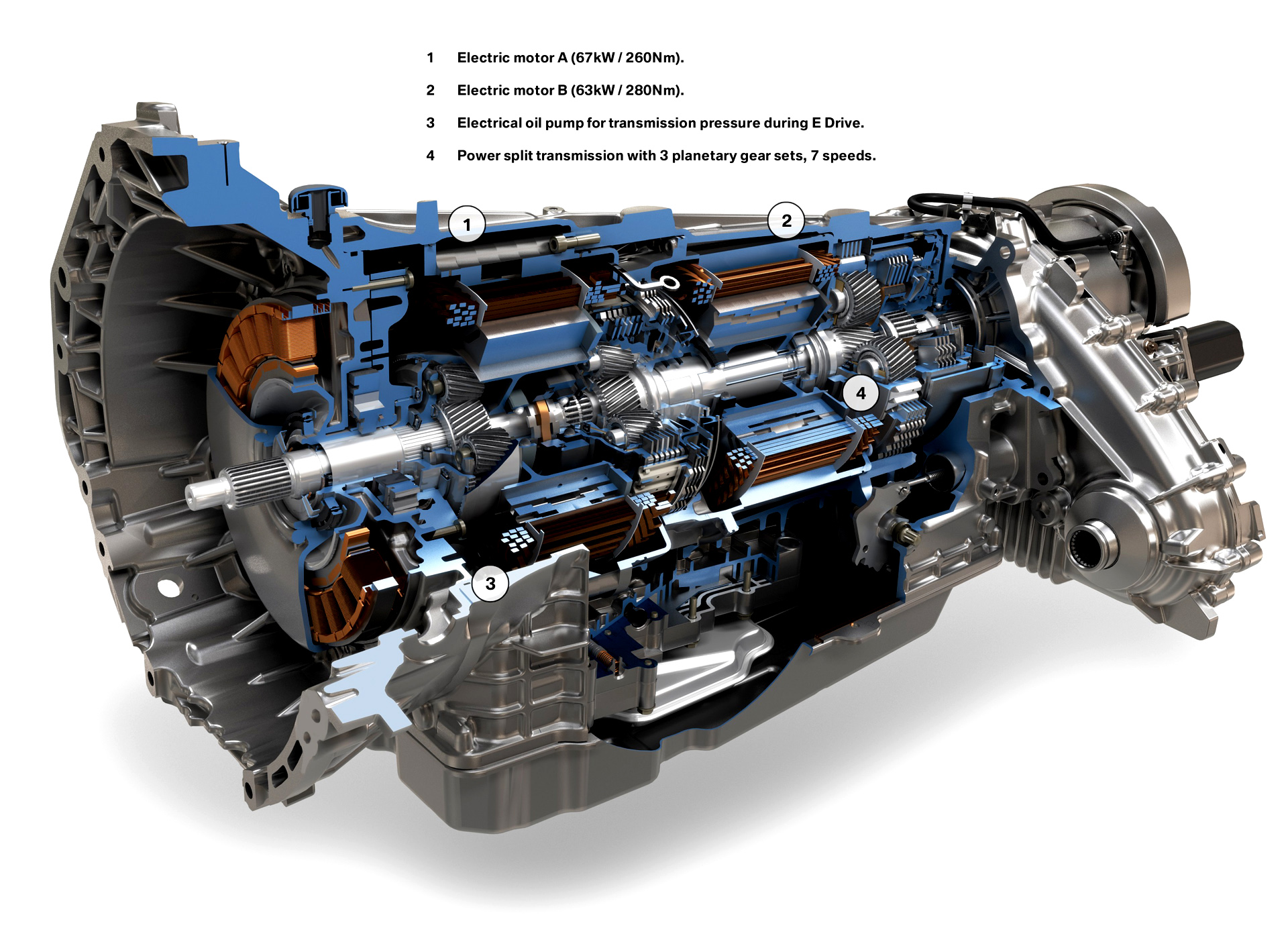 Electrical cars AC Motor | All About Hybrid Car